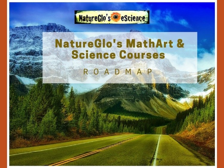 NatureGlo's MathArt and Science Courses Roadmap